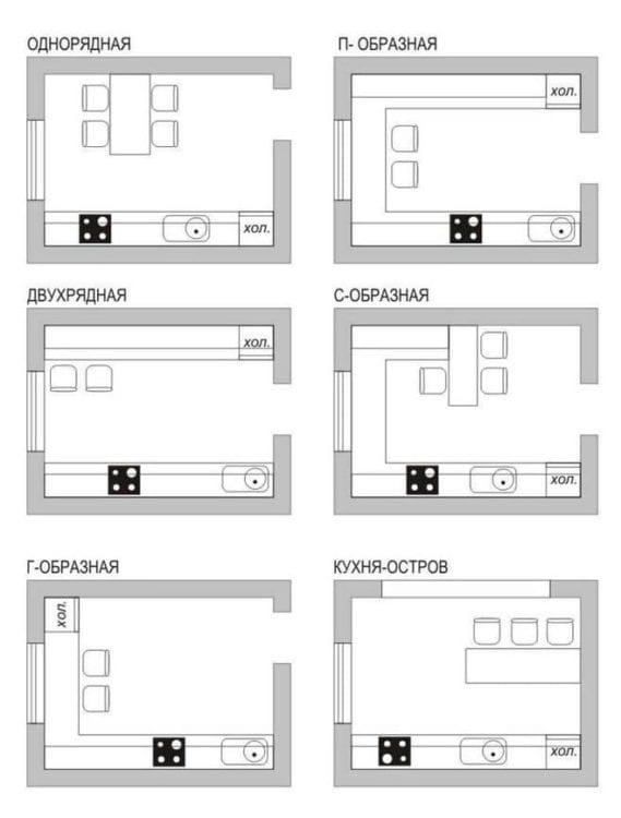 Варианты планировки кухни 12 кв. метров